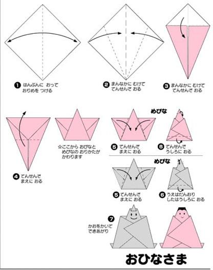 ハート 折り紙 七夕の折り紙 折り方 : divulgando.net