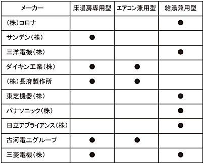 onsuiyuka_graph.jpg