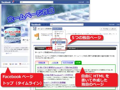 自由にHTMLを記述して作成したページを、Facebookページに追加した例