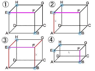 図を使っても説明しづらい立体の問題も、このソフトならすぐわかる!