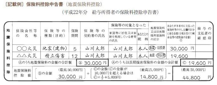 地震保険料控除の記載例(出典:国税庁年末調整のしかた) 地震保険料控除の記載