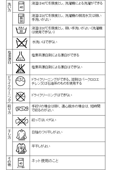洗濯マーク・絵表示(クリック ... : 小学校 記号 : 小学校