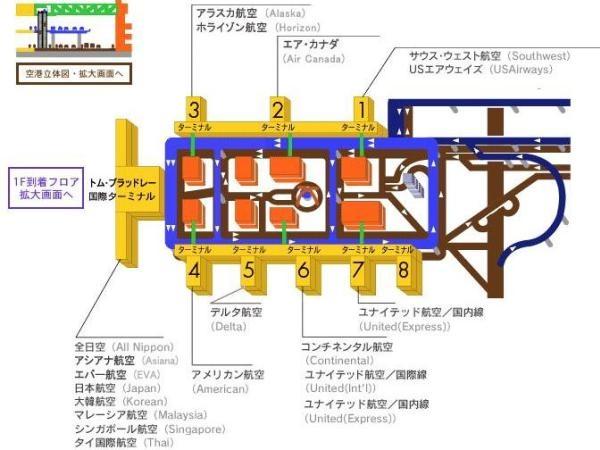 空港内の見取り図 c
