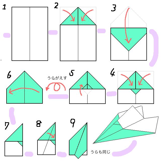 バラ 折り紙 世界一飛ぶ紙飛行機の折り方 : divulgando.net